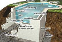 Pools und Teiche