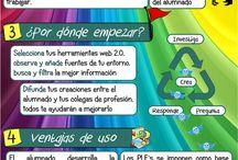 Infografías Entornos Personales de Aprendizaje