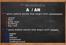 English Grammar Tips / TESOL ESL [ Grammar Tips ]