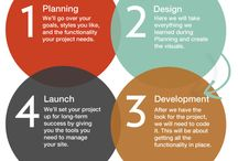 Web development  / Sviluppo Web / Find out more about our Web Development Services on  http://www.babiloniamedia.it  Scopri di piu sui nostri servizi di Sviluppo Web su http://www.babiloniamedia.it