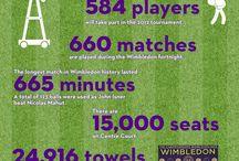 Wimbledon Fun