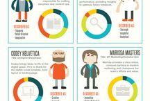 Marketing Know-How
