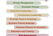 Gestão por Processos, BPM e Inovação / by CompanyWeb | Gestão & Governança