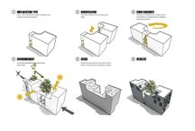 Schemes & Concepts