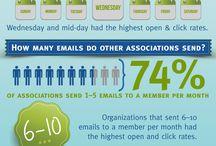 Associations / Pinterest gems for Associations