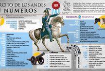 #LAepopeya #crucedelosAndes / Recursos para la escuela desde la propuesta #LAepopeya, de el Diario Los Andes