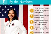 2014 Olympic Games Obsession