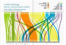 Diagrams/ Graphic Design