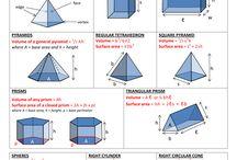 Matematika - geometrie