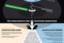 Deutsch - Lesen