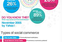 Uniecommerce - Social commerce / Social Commerce