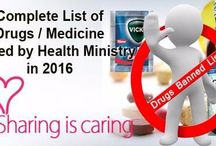 Banned Drugs list in india 2016