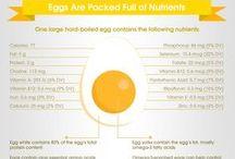 triglycerides loweringredients