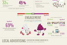 Brandify Infographics