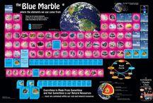 The Big Bang theory's stuff...