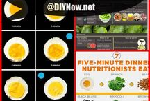 Useful diagrams To eat healthy