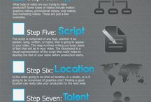 10 steps to video production