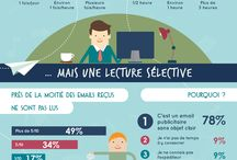 chiffres / infographie