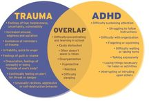 trauma versus adhd