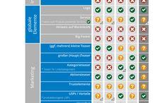 Infografiken / Infografiken rund um das Thema Conversion Optimierung