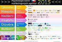 Psychologie barev / Psychologie barev marketingových firem