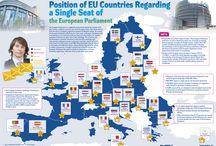 Single Seat for European Parliament