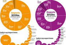 Export Data / All about Export Data