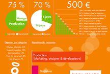 Agences Web