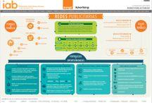 Marketing y publicidad digital / tendencias del marketing digital en el red