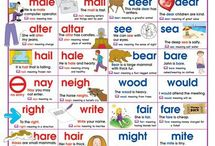 homophones and homonyms