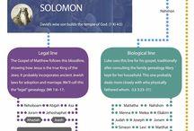 Bible genealogies