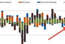 Charts / Graphs / Interesting economic charts and graphs / by Joe Pitzl