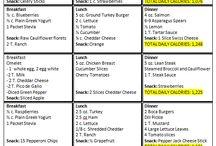 1,000 calorie menu plans