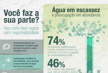 Infográficos - arq e sustentabilidade