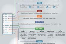 Strony internetowe / Strona internetowa