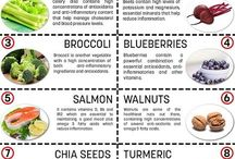 Anti-Inflammation Diet Recipes