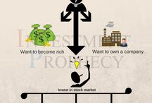 Stock Market / Dive into the ocean of market with Investment Prophecy as your lifeguard.