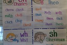 Phonics and Sight Words K-2