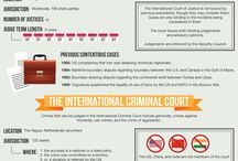 ▪ INTERNATIONAL LAW MATERIAL ▪ / The board contains materials necessary for Law student, esp. International Law.