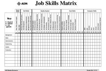 Job Matrix