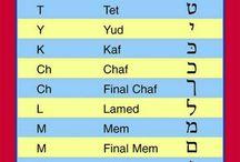Γλωσσες αλφάβητα