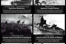 World War II Pics