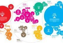 Mapas del mundo / Mapas para comprender cómo es y cómo funciona el mundo