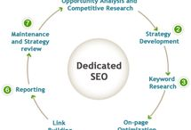 Internet Marketing with SEO, SMO, PPC and Digital Marketing in India / Best SEO, SMO and PPC packages in India are available to cater their excellent services to the business owners.