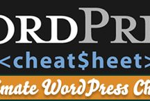 Wordpress Docs