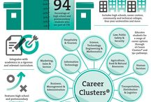 Career & Technical Stats