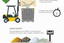 Plastic Bulk Container information / RPP Containers is your knowledge and service hub for everything plastic bulk containers. We have created spec sheets infographic to help you better understand our products so that you can make an informed decision. If you need to contact us directly please call 1-800-945-8304 , 1-513-489-2244, or visit our website http://www.rppcontainers.com