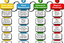 Play, inquiry and emerging literacy