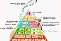 ❤️ NUTRITION ALIMENTATION❤️ ❤️Nourriture saine bio et équilibrée❤️ / Prévenir, guérir, et assurer une bonne santé et un bien-être le plus naturellement possible