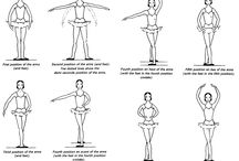 Ballet position